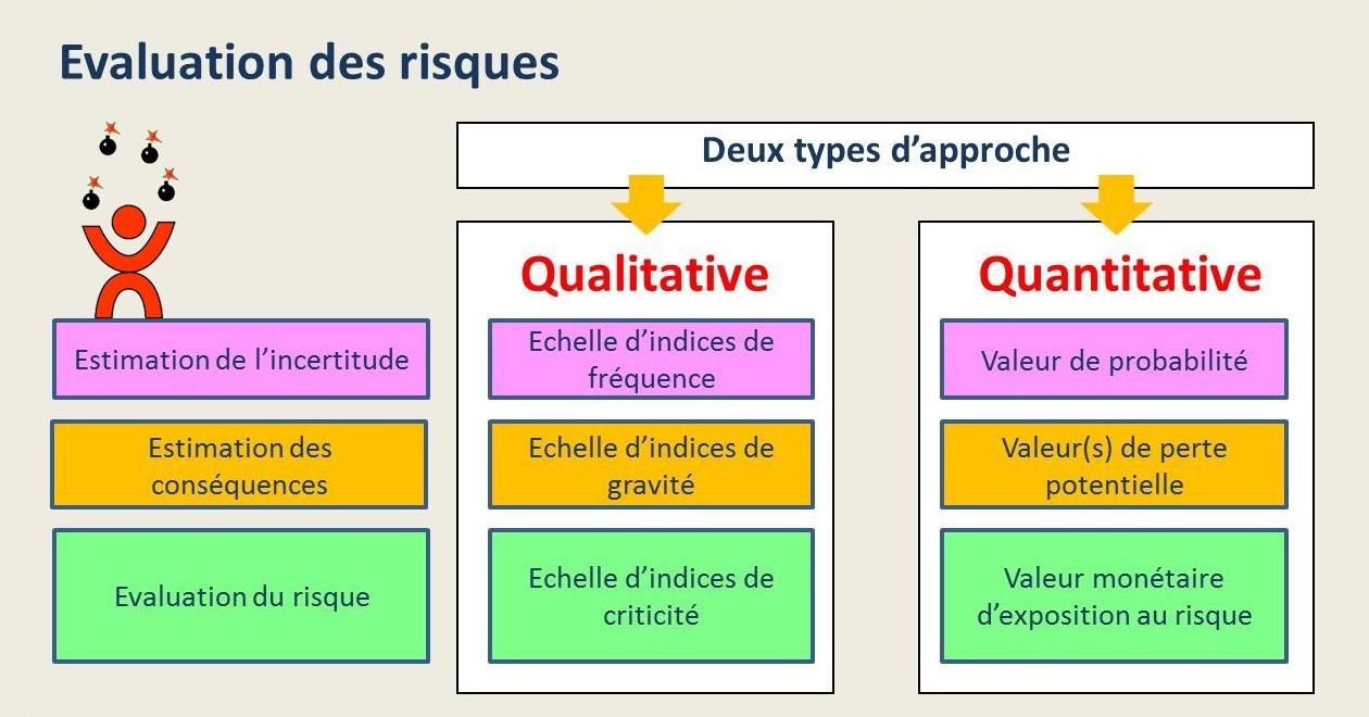 Analyse qualitative et analyse quantitative