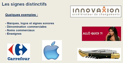 Les 4 domaines de la propriété intellectuelle