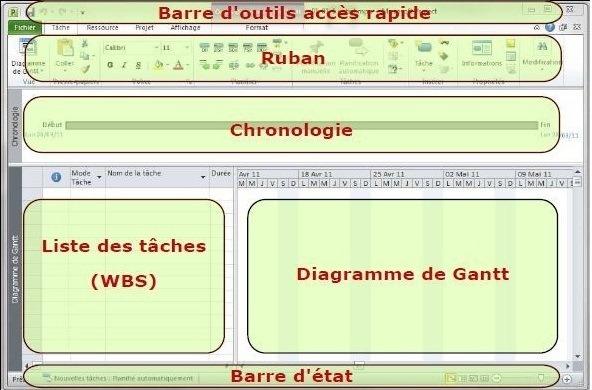 L'écran de microsoft Project 2010
