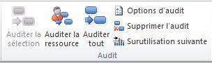 Audit des ressources