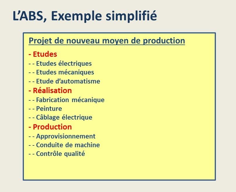 Structuration de projet: l'ABS