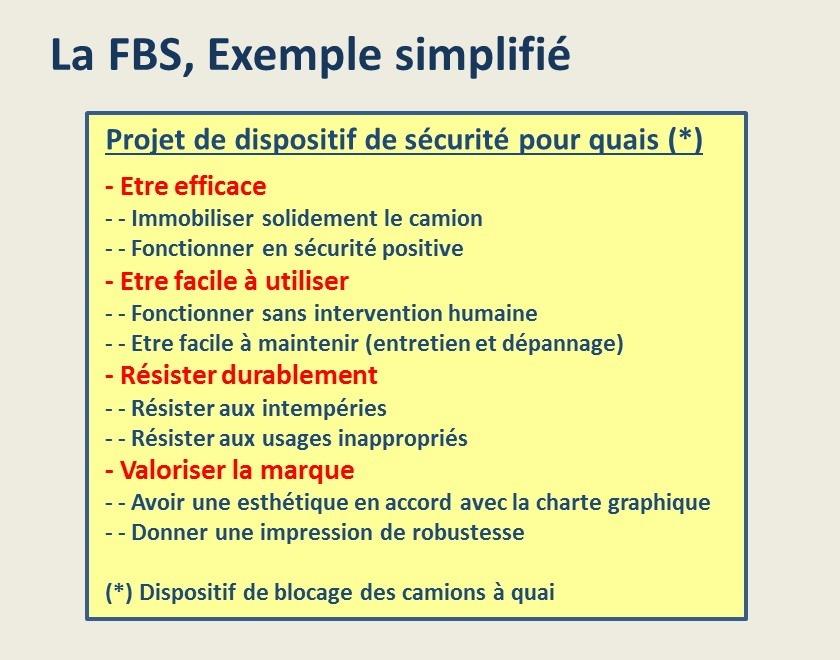 Structuration de projet: la FBS