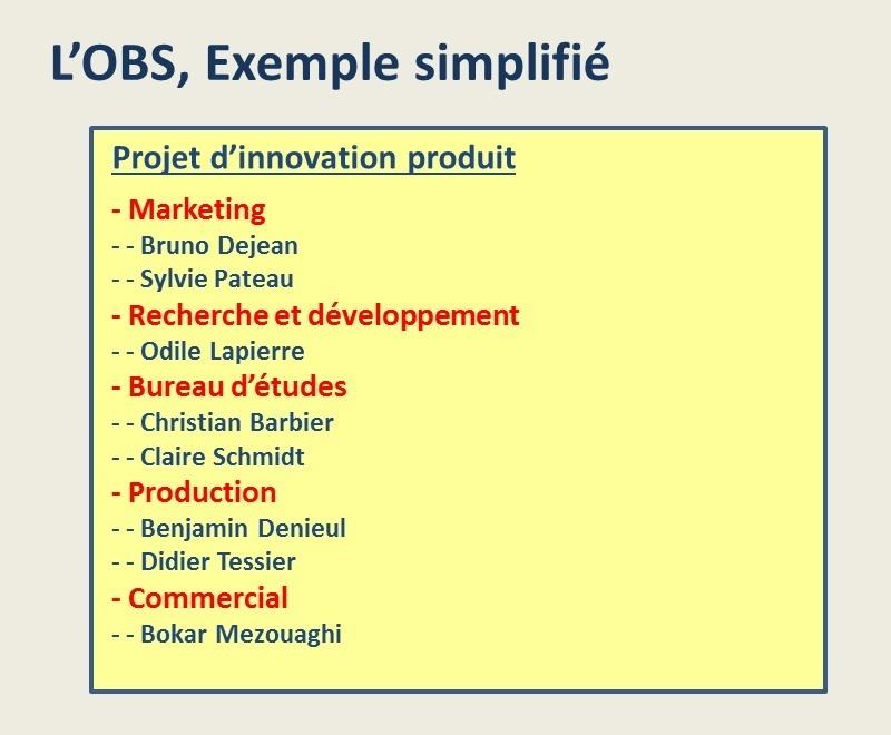 Structuration de projet: l'OBS
