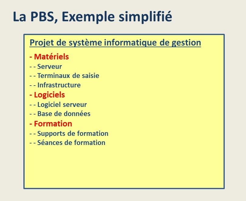 Structuration de projet: la PBS