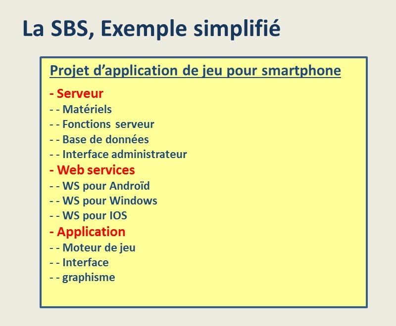 Structuration de projet: la SBS