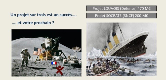 Le succès des projets