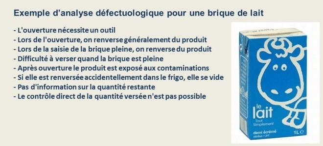 Analyse défectuologique 1