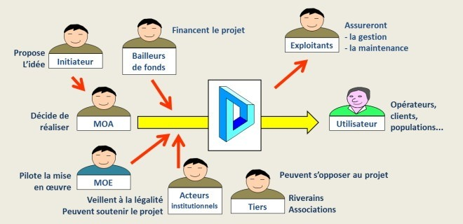 td principe de gestion pdf