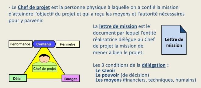 Le statut de chef de projet
