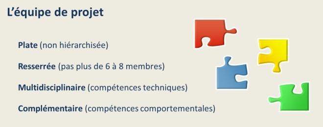 Composition de l'équipe projet