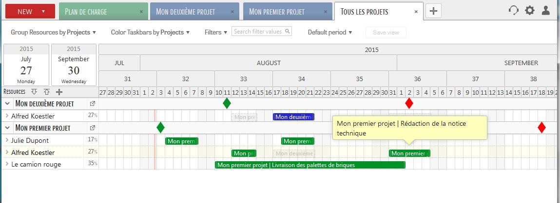 Choisir son logiciel de gestion de projet methodo projet une solution trs originale juste un diagramme de gantt ressources trs bien ralis gratuit jusqu 10 utilisateurs ccuart Image collections