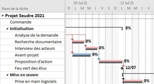 Planning de référence