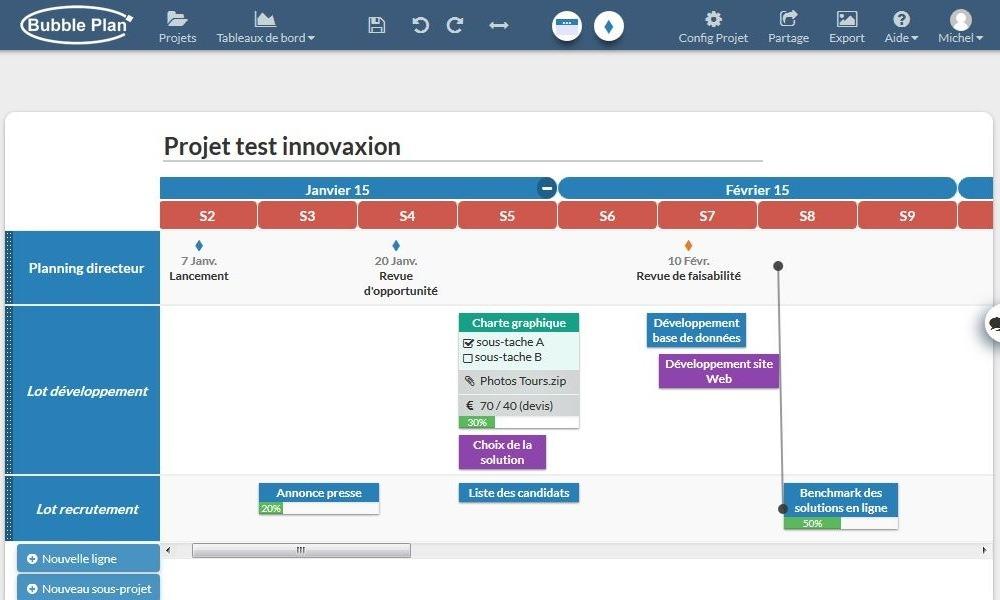 Choisir son logiciel de gestion de projet methodo projet bas sur un diagramme de gantt excellente ergonomie en franais trois offres gratuit pour 1 projet puis partir de 12 par mois pour 2 ccuart Choice Image