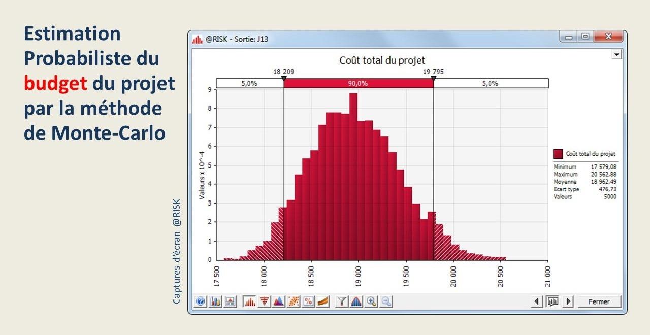 Estimation probabiliste du budget du projet
