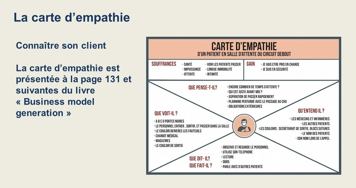 La carte d'empathie