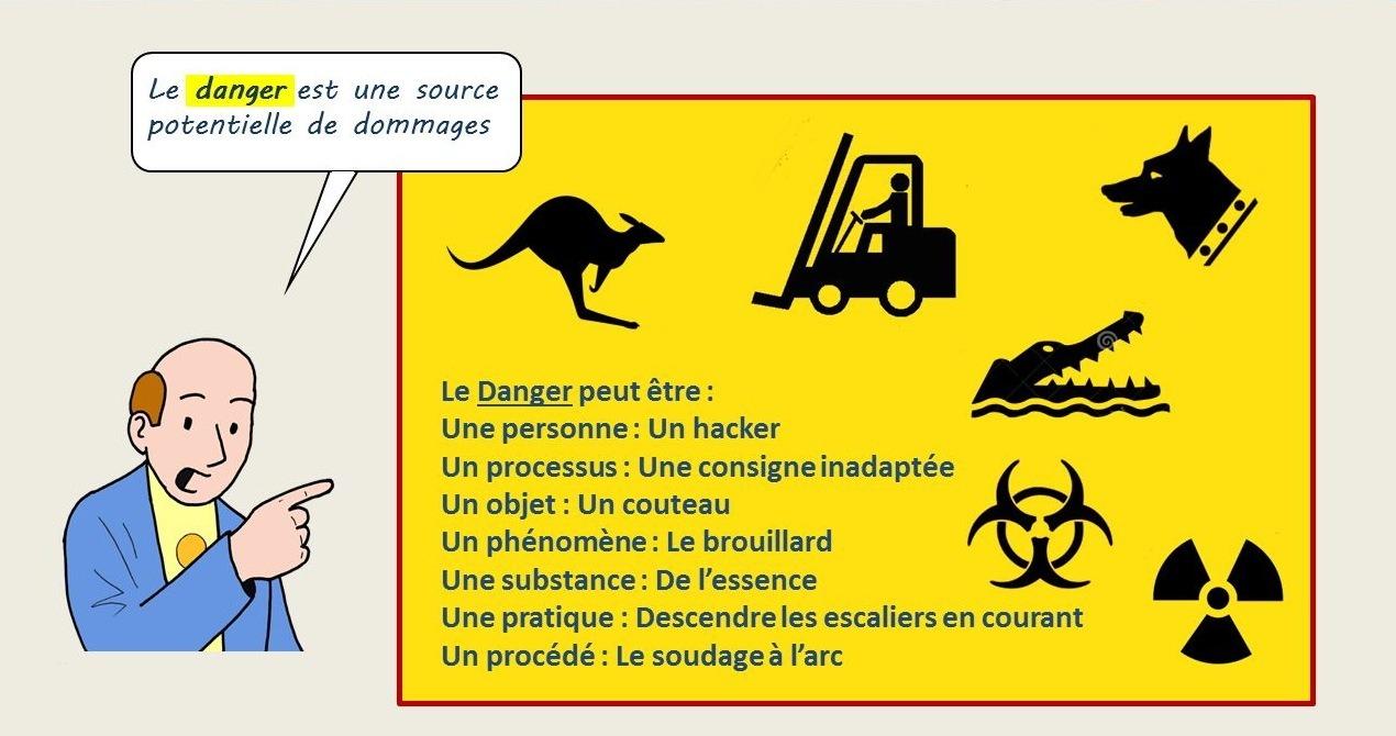 définition du danger