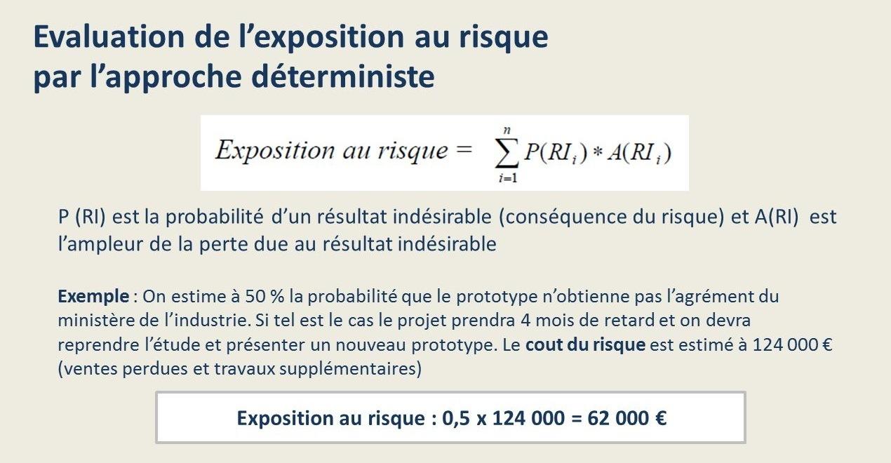 Calcul de l'exposition au risque<