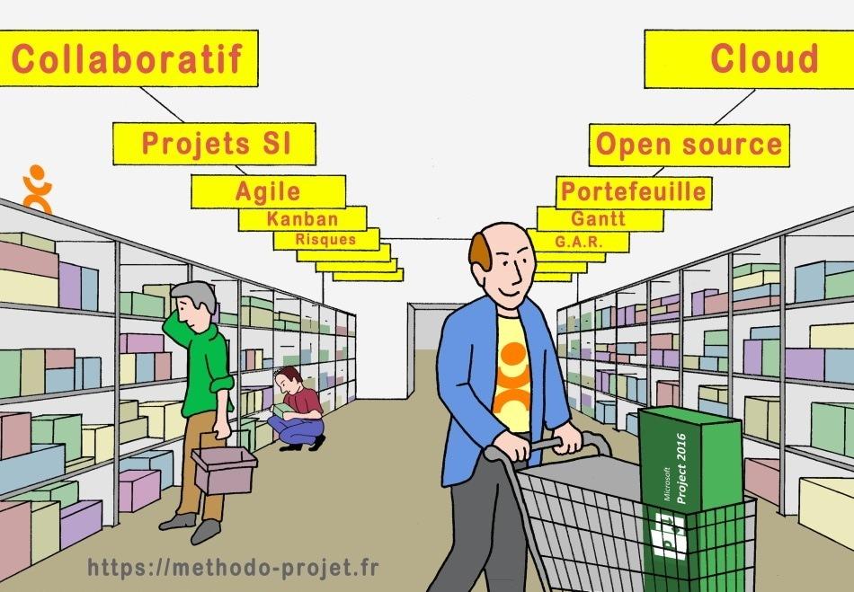 Logiciels de gestion de projet