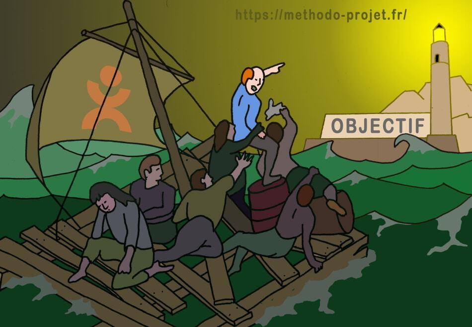 Méthodes de structuration de projet