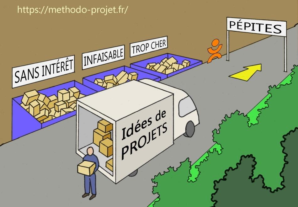 Gestion de portefeuille de projets projet