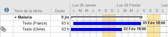 Les calendriers multiples