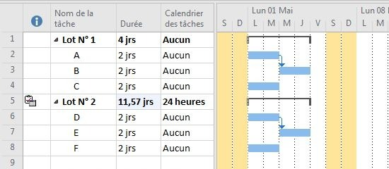 Le calcul de durée des tâches récapitulatives